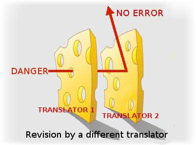 Quality translation services Halifax The importance of revision